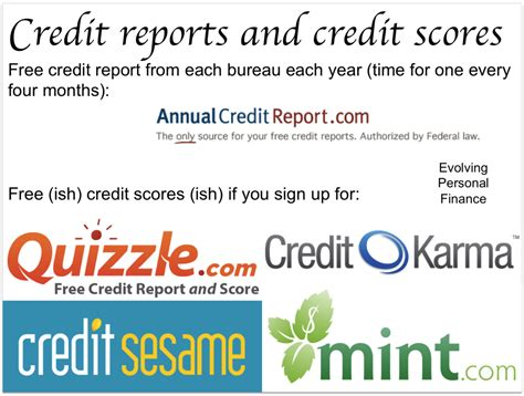 Get Your Credit Score (ish) For Free (ish)  Evolving. Debt Consolidation Loans For Bad Credit. Best Debt Consolidation Programs. Internet And Cable Packages Storage Lock Up. Nursing Aides Orderlies And Attendants. Phone And Internet Bundles For Business. Dish Network Blockbuster Channels. Chrysler Dodge Dealerships Social Work Study. Graduate Courses For Teachers