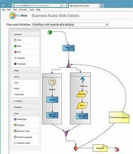 Flow Web Component