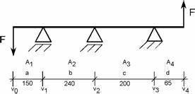 Streckenlast Berechnen Beispiel : vorgehen immer zwei durchl ufe ~ Themetempest.com Abrechnung