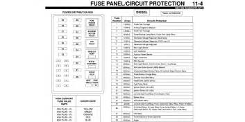 similiar diagram for 1999 ford f 250 super duty com keywords results for 1999 f250 fuse panel