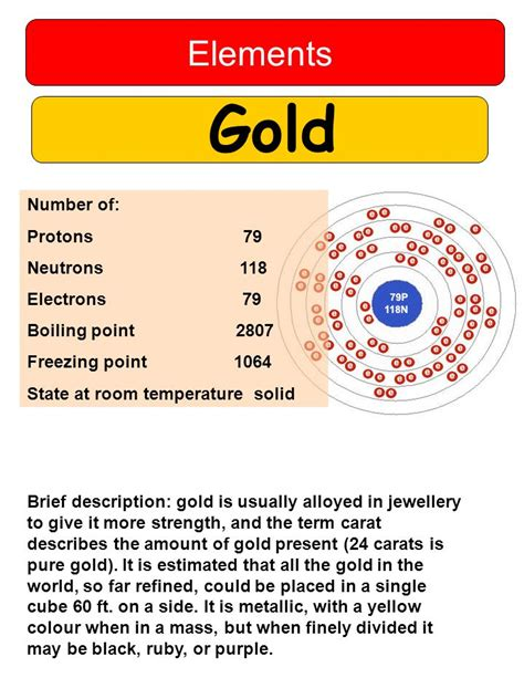 Protons In Gold hydrogen elements number of protons 1 neutrons 0