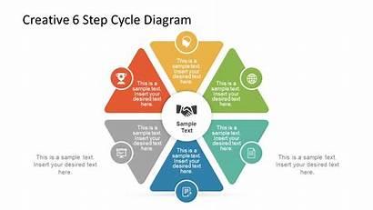 Cycle Diagram Step Creative Powerpoint Steps Slidemodel