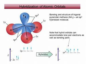 Nh3 Molecular Orbital Diagram