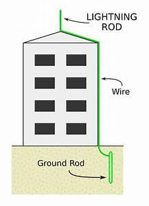 Apple Lightning Wire Diagram