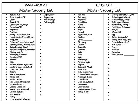 Collection Free Printable Grocery List Walmart Photos