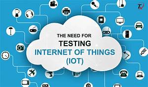 Blog  The Need For Testing Internet Of Things  Iot