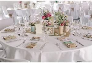 Tischdeko Hochzeit Runde Tische Vintage : diy hochzeit zauberhaft diy hochzeit vintage hochzeit deko und hochzeit deko ~ A.2002-acura-tl-radio.info Haus und Dekorationen