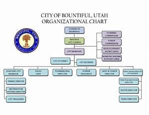 Sanitation Chart Calendar 2017 Bountiful City Organization Chart