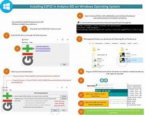 Wiring Flashing    Programming Esp  Esp32s With Usb