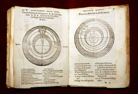 What Is The Geocentric Model Of The Universe? - Universe Today