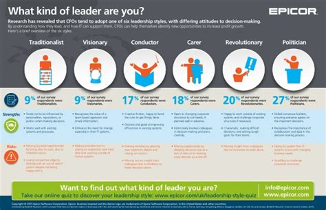What Kind Of Leader Are You?. Jeep Cherokee Horsepower Online Degree Master. How To Make A Secure Network. Chinese Institute Of Language And Arts. 3 Stones Engagement Rings Honda Civic Vs Fit. Drip Line Irrigation Installation. Ieseg School Of Management Fha Morgage Rates. Columbus Community College E Z Pay Insurance. Microsoft Certified Training Jmu Help Desk