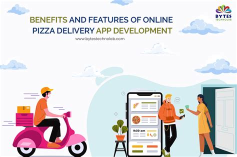 How do i qualify a walmart. Benefits and Features of Online Pizza Delivery App Development