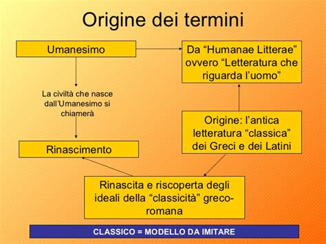 Illuminismo Letteratura Illuminismo Italiano Riassunto 28 Images Illuminismo
