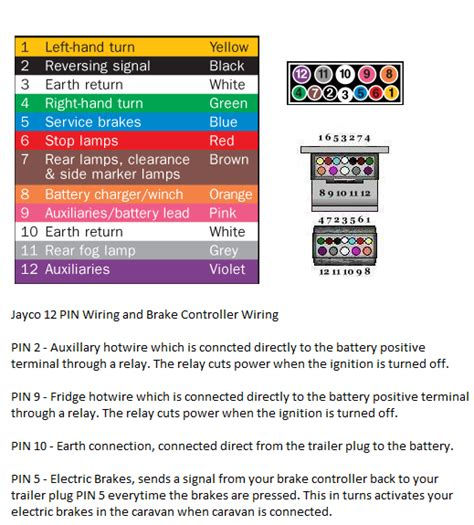 narva 12 pin wiring diagram wiring diagram