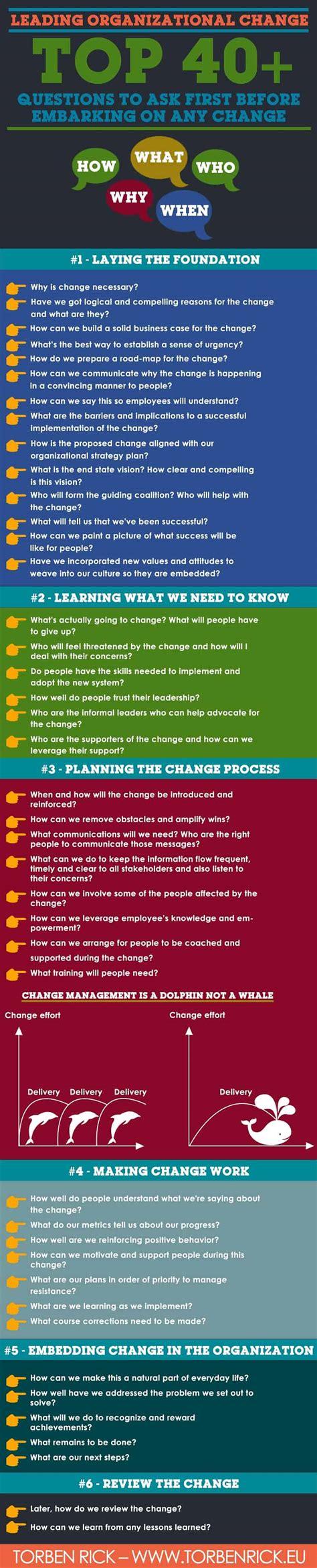 top  questions    embarking   change