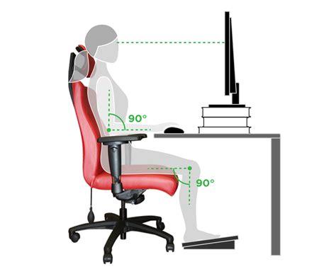 posture at computer desk hostgarcia