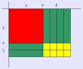 Paper Algebra Tiles Template by Insights Into Algebra 1 Workshop 5