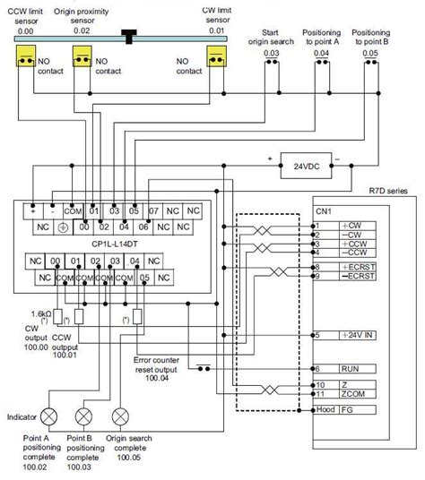 Omron Plc Diagram diagram wiring diagram plc cp1e version hd quality