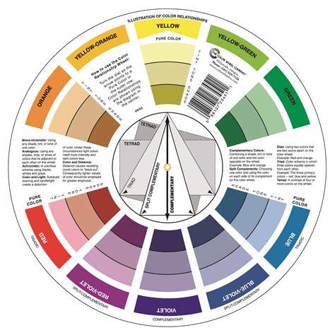 color work goethe s color wheel 1809 i m a sucker for