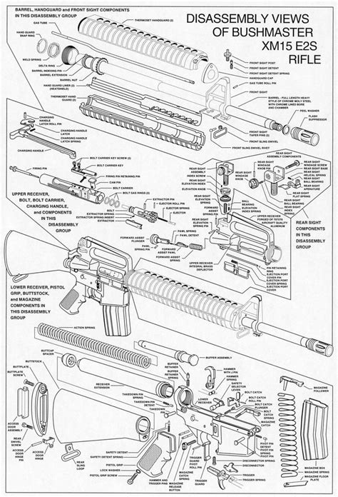 Exploded Parts Diagram Carbine Guns