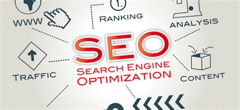 Search Engine Optimization Firm by Florida Seo Company Affordable Seo Services 187 Seo