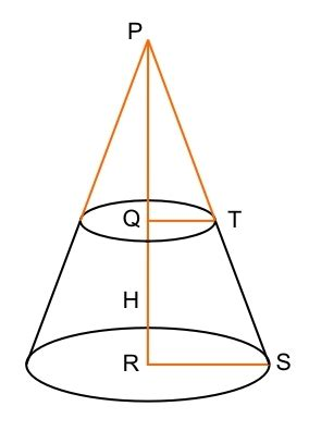 constructing  cone unikatissimas