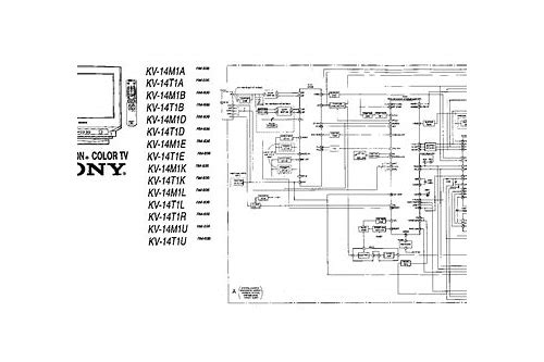 Sony Tv Circuit Diagram - Wiring Diagrams Dock