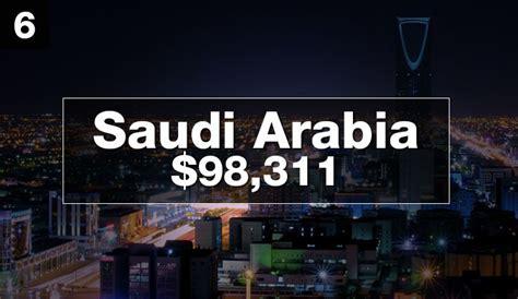 richest countries   saudi arabia