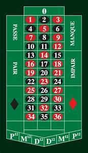 roulette jeux gratuits pour jouer a la roulette With tapis roulette casino
