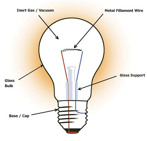 basic light bulb diagram wiring library