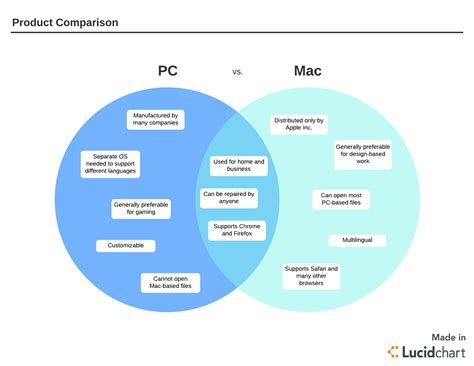 Diagram Consumer by Uncover The Consumer Decision Process Lucidchart