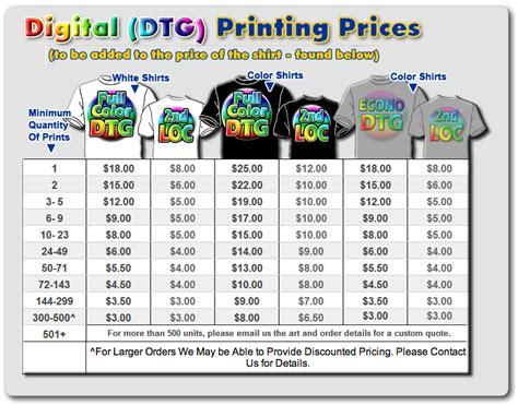 Custom T Shirt Prices  Is Shirt