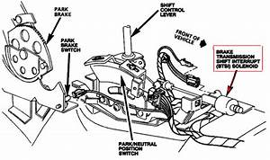 Service Manual  How To Change Shift Interlock Solenoid