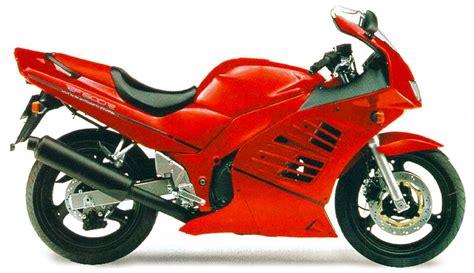 Suzuki Rf600 by Suzuki Rf600r Model History