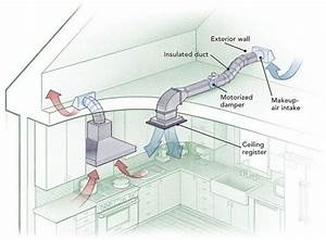 How Difficult Is It To Install A Range Hood If None Of The