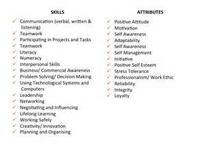 employable skills for resume are you selling the right skills to potential employers bliip employability