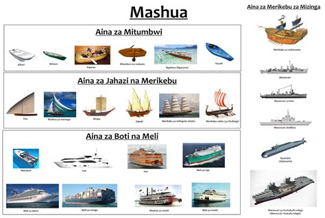 Types Of Boats Engines by Small Boat Types Search Engine At Search