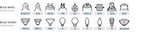 led light bulbs store buy best led light bulbs at cheap price