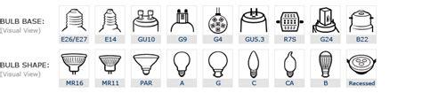 led light bulbs store buy best led light bulbs at cheap price