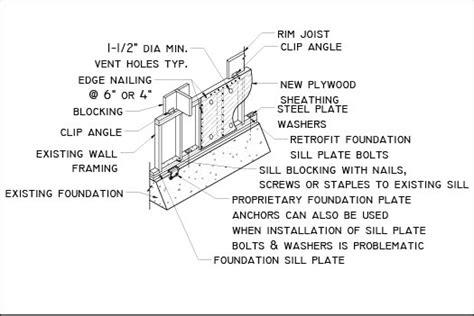 preservation    seismic rehabilitation