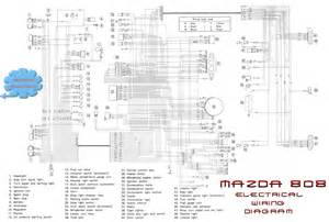 similiar color code for mazda mpv keywords mazda 6 bose wiring diagram further telephone wire color code chart