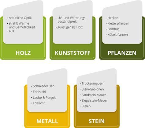 Sichtschutz Garten Regeln by Sichtschutz Im Garten Aus Holz Kunststoff Pflanzen 25