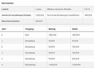 Rendite Berechnen Anleihe : anleihen kaufen wie das geht und was sie ber anleihen wissen sollten ~ Themetempest.com Abrechnung