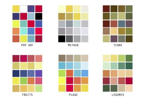cuisines deco appliquez la théorie des couleurs dans votre cuisine le