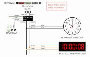 Wired Clock Systems