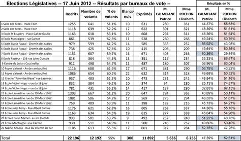 bureau de vote election dp resultat bureau de vote 28 images nos colistiers aux