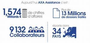 Assistance Depannage Axa : notre actionnaire axa assurance et assistance d pannage camion autocar poids lourds ~ Medecine-chirurgie-esthetiques.com Avis de Voitures
