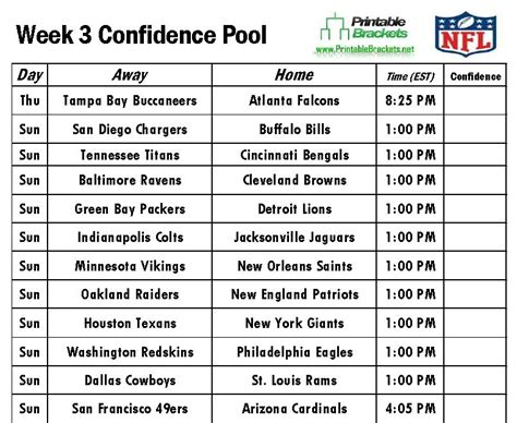 Office Football Pool Week 3 by Nfl Confidence Pool Week 3 Football Confidence Pool Week 3