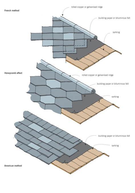 roof cladding original details branz renovate