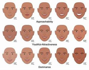 What Your Cheekbones Say About You  Study Shows Brains